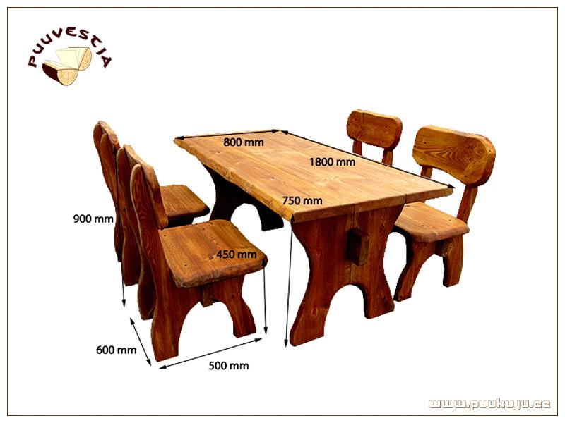 Mööblikomplekt / Set of furniture 5